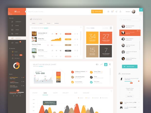 15 innovative dashboard concepts editorial pinterest dashboard