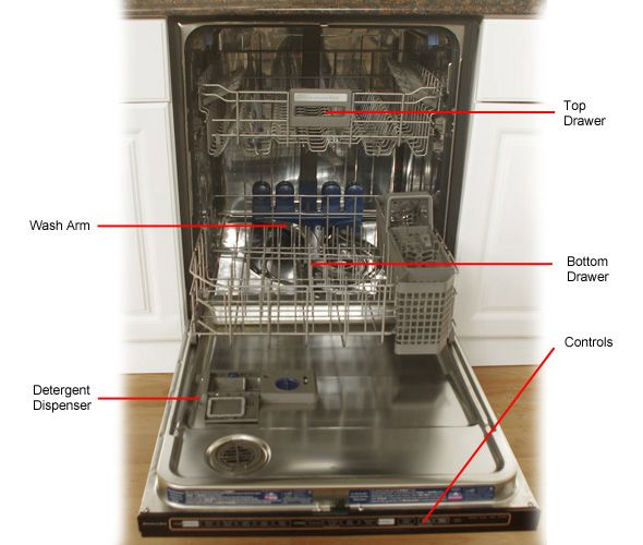 Kitchenaid Dishwasher Reviews And House Kitchen Design New Home Builders  Need A Future Designs As Kitchen