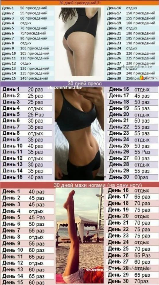 Схемы упражнений для похудения