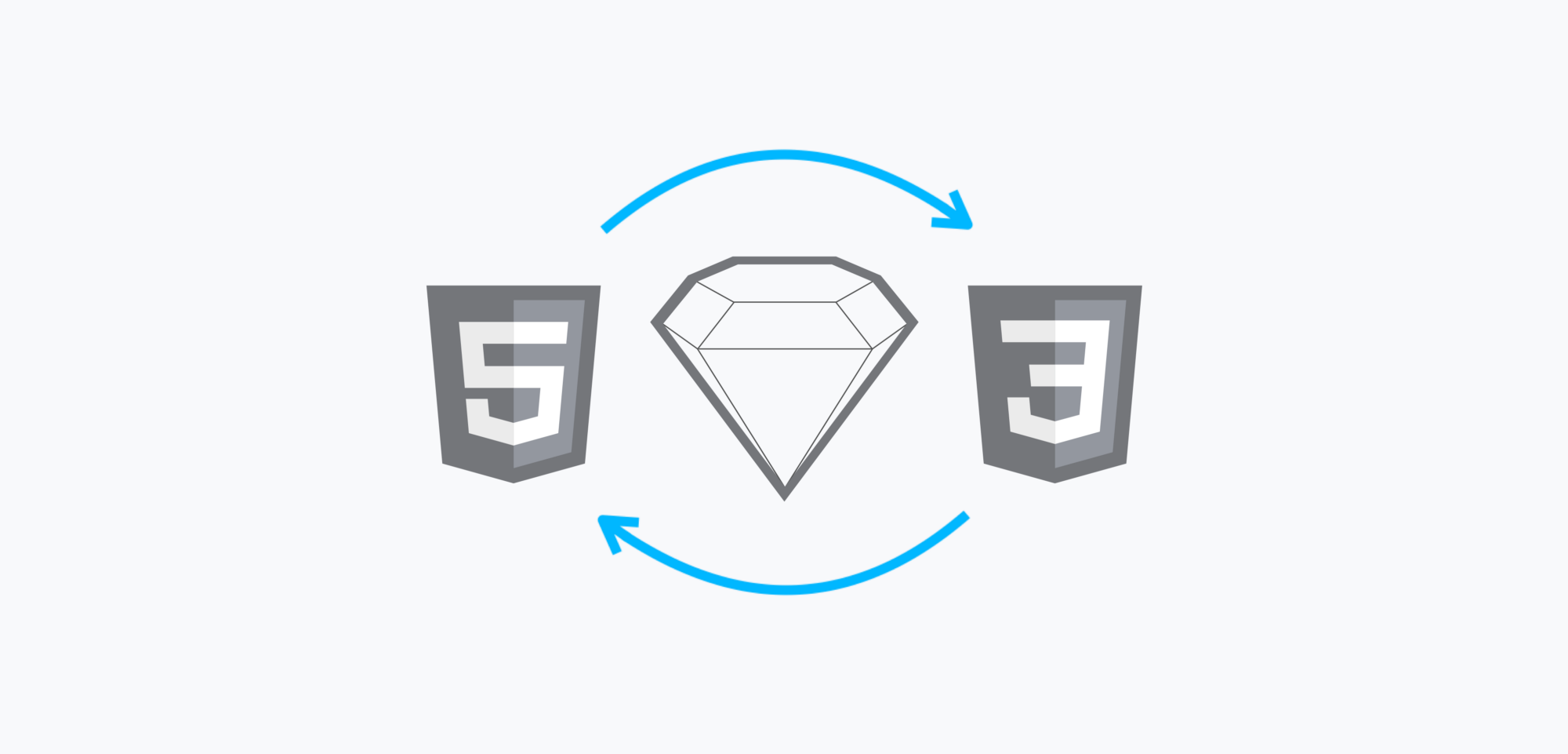 Why Visual Designers Are Now Frontend Developers Visual Design Frontend Developer Design