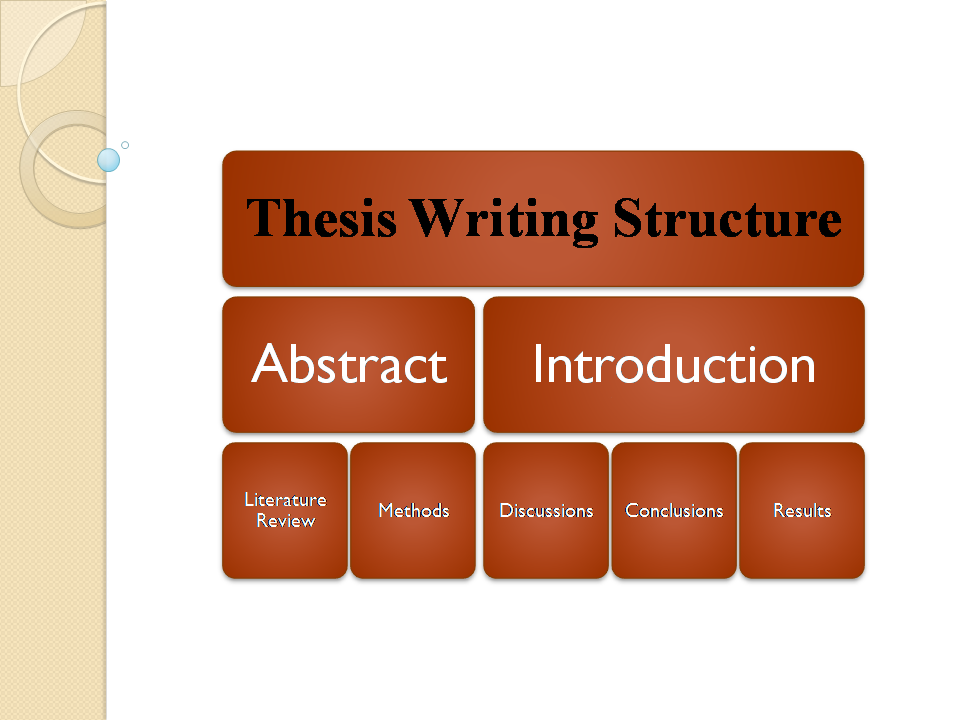 essay planning for ielts kinds
