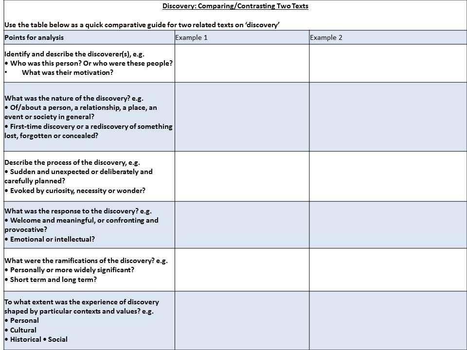 Comparative vs non study samples