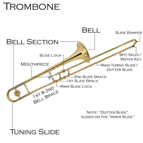 43381ed883853e5c93e4e6cf480a50bf parts of the trombone trombone pinterest trombone, music and band