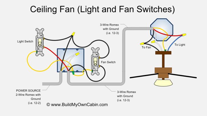 Ceiling Fan Wiring Two Switches Ceiling Fan With Light Fan Light Ceiling Fan Wiring