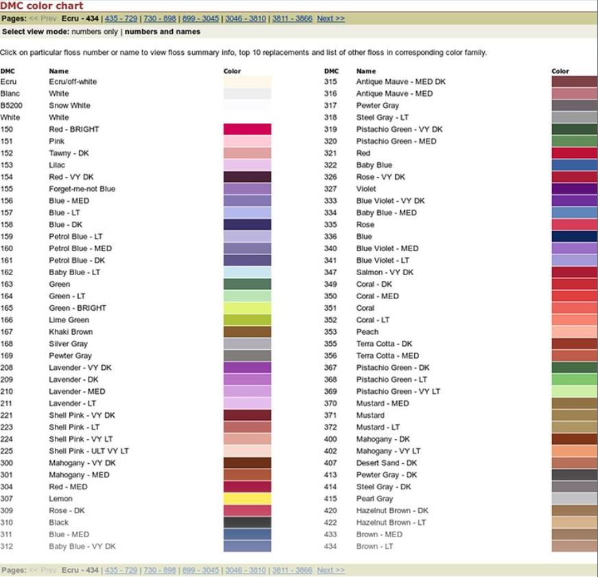 Dmc Color Chart Color Charts Combinations Pinterest Colour
