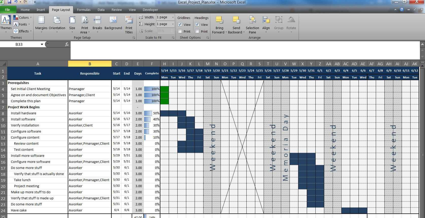 Project Tracking Template Excel Free Download With Images