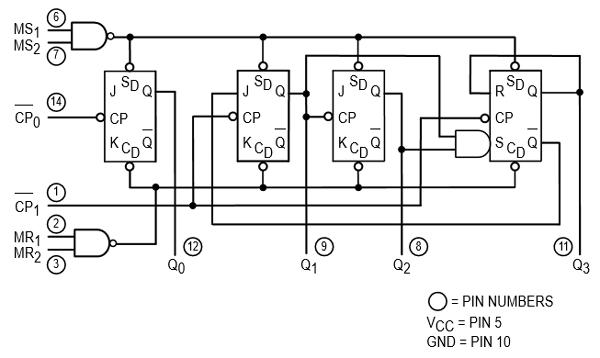 74ls90 ic internal block diagram ics in 2019 block diagram IC Pin