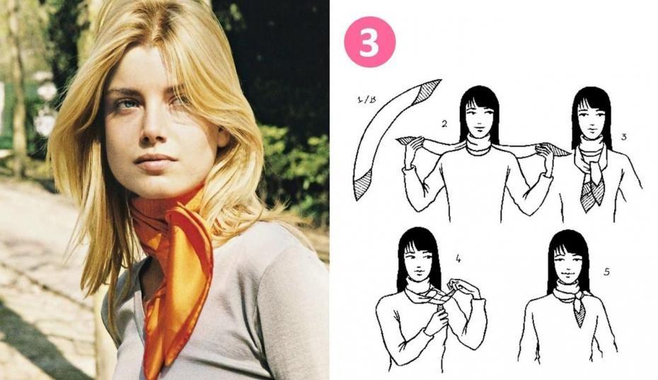Célèbre Tendance imprimé foulard : Le Carré Hermès ou 16 façons de porter  NK32