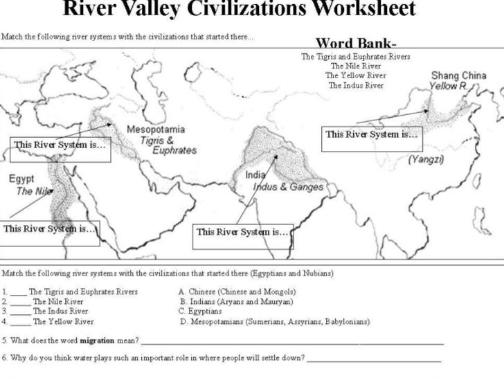 river valley civilization worksheet social studies pinterest civilization search and. Black Bedroom Furniture Sets. Home Design Ideas