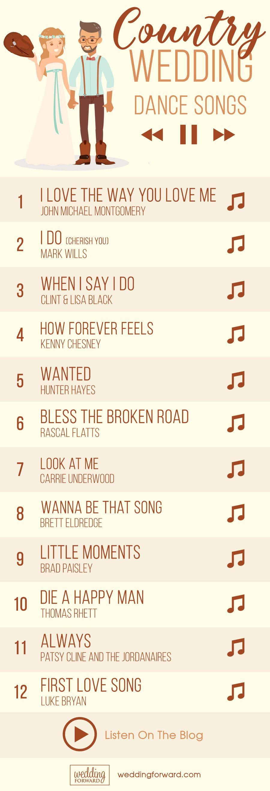 country wedding songs to walk down the aisle to see more http