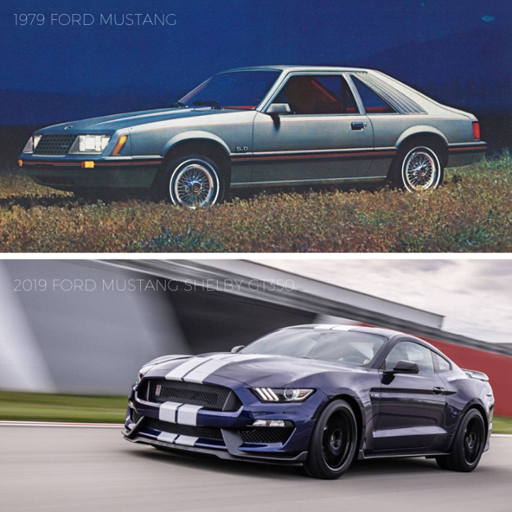 Tbt 1979 Ford Mustang Vs 2019 Ford Mustang Shelby Gt350 1979 Ford Mustang Ford Mustang Shelby Ford Mustang