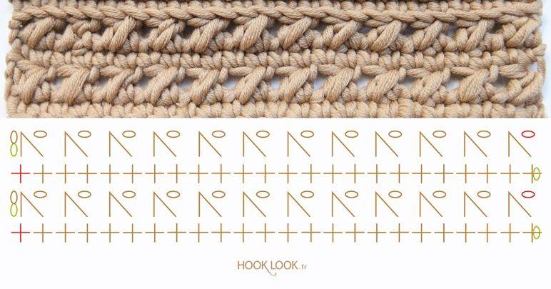 Hooklook des ouvrages créatifs en laine au crochet, Pixelplaid, Chouchou à la crème, gilets, des idées design, déco, mode, des tutos, DIY, Nail
