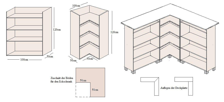 Verkaufstheke Selber Bauen FS27 – Hitoiro