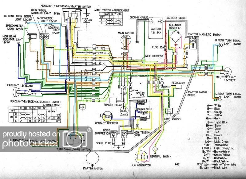 Honda Wiring Diagram | Diagram, Wire, Battery lights