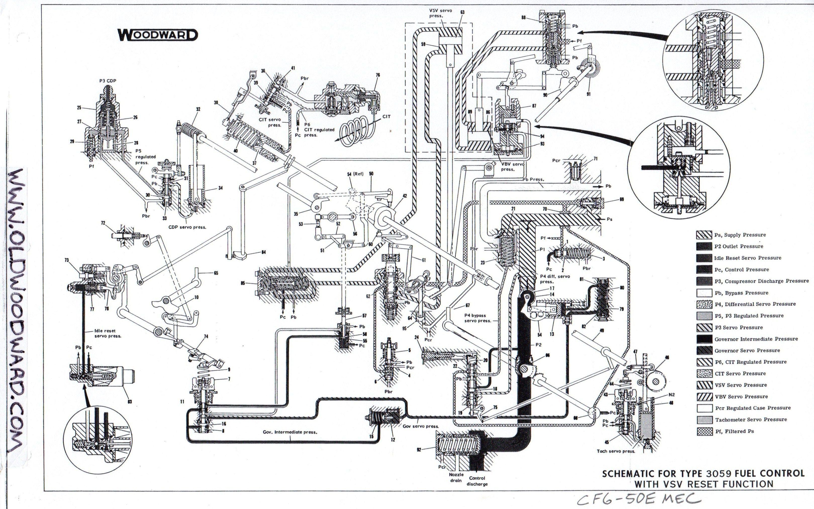 Diagram Of Jet Engine In 2020 Jet Engine Woodward Governor Land Rover Defender