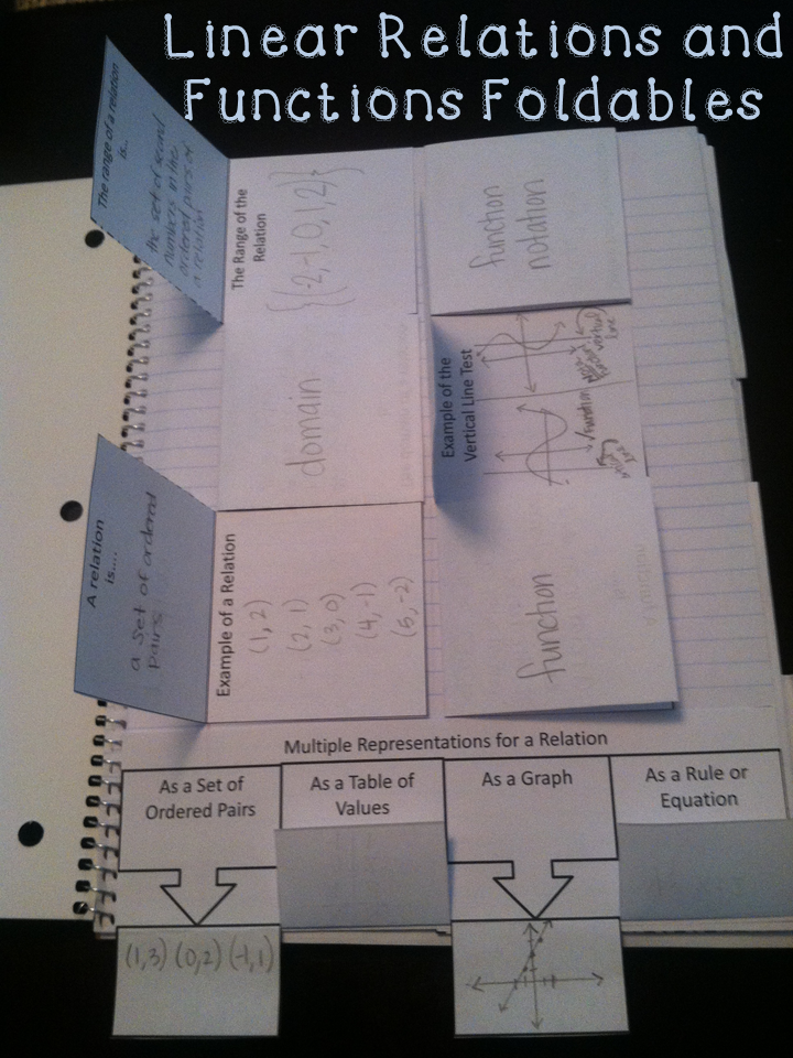 Linear Relations and Functions - Interactive Notebook