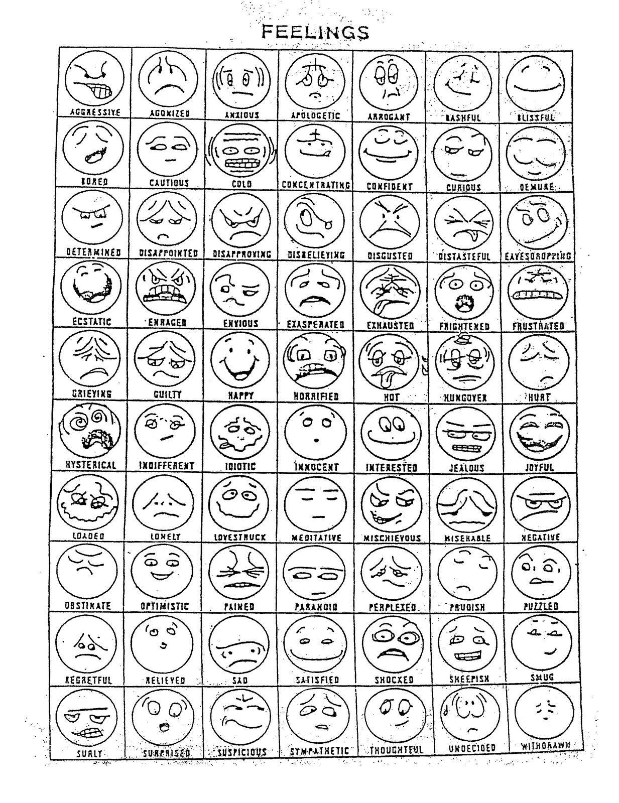 Facial Expressions For Preschooler