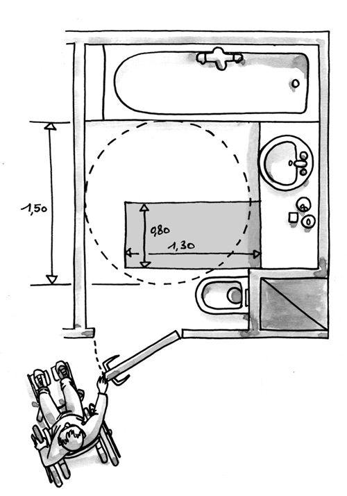 Accessibilite Batiment Bhc Neufs Caracteristiques Des Logements En Rez De Chaussee Plan Salle De Bain Disposition De Salle De Bains Bricolage Salle De Bain