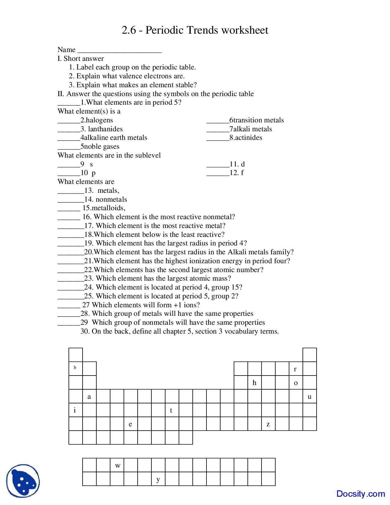 Atoms And Periodic Table Quiz
