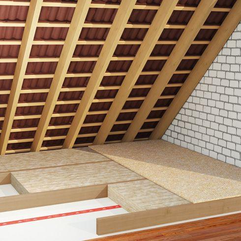 Die oberste Geschossdecke zu unbewohnten Dachräumen muss