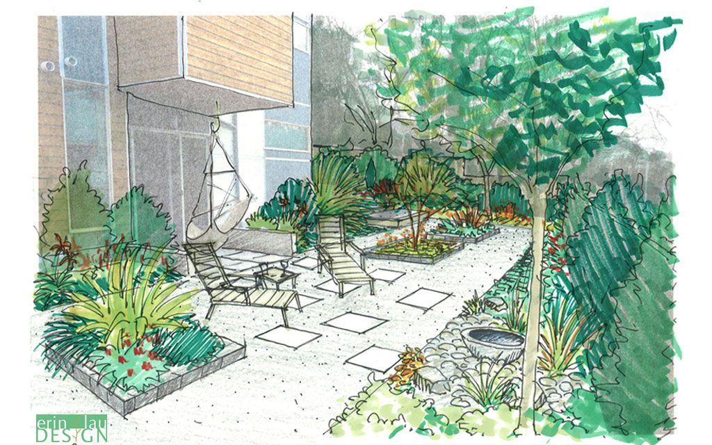 Landscape design sketch images for Landscape and garden design sketchbooks