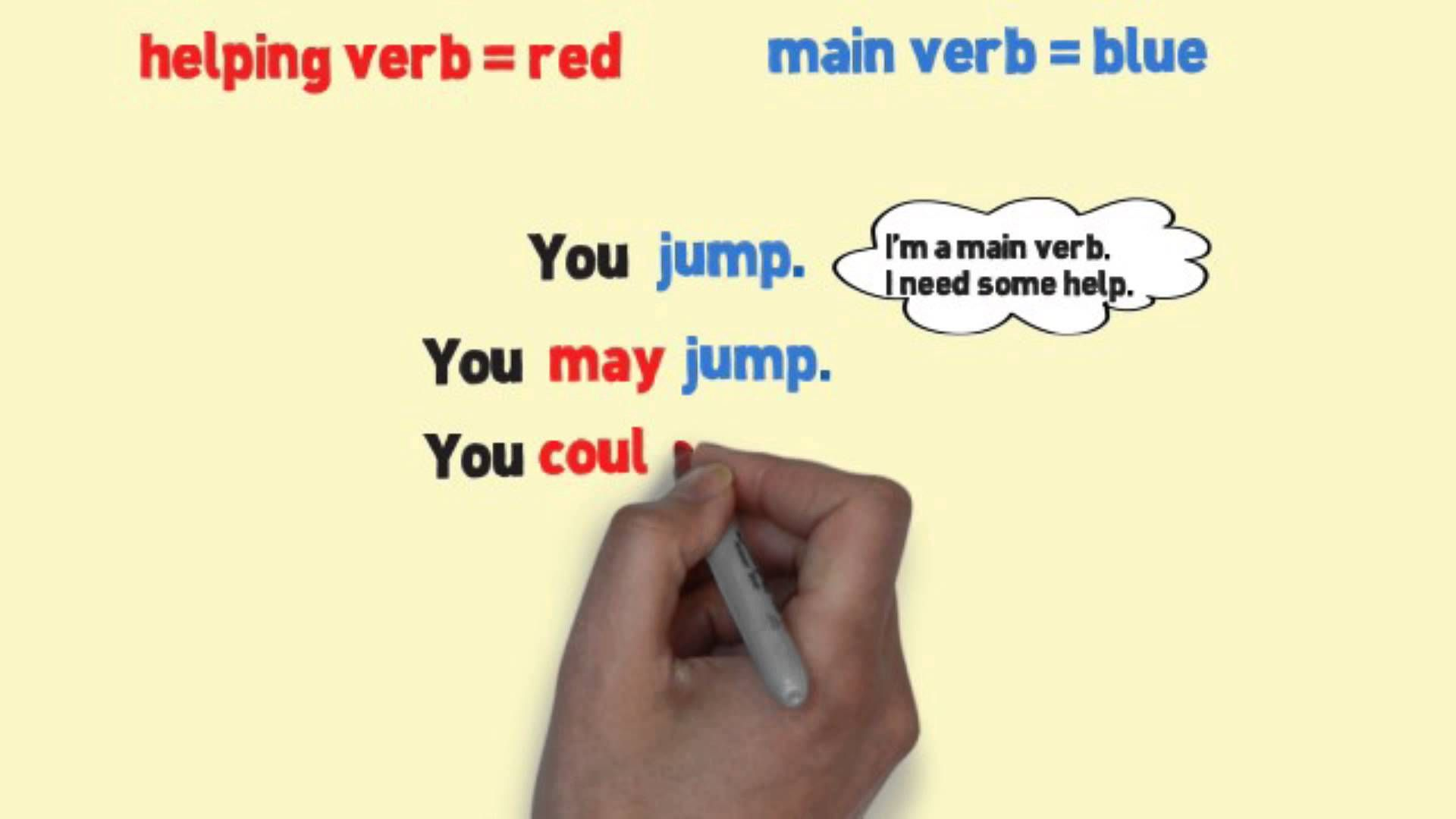 Helping Verbs Song Helping Verbs By Melissa This Song Introduces Helping Verbs As Verbs That Come Before Action And Helping Verbs Verb Song Linking Verbs [ 1080 x 1920 Pixel ]