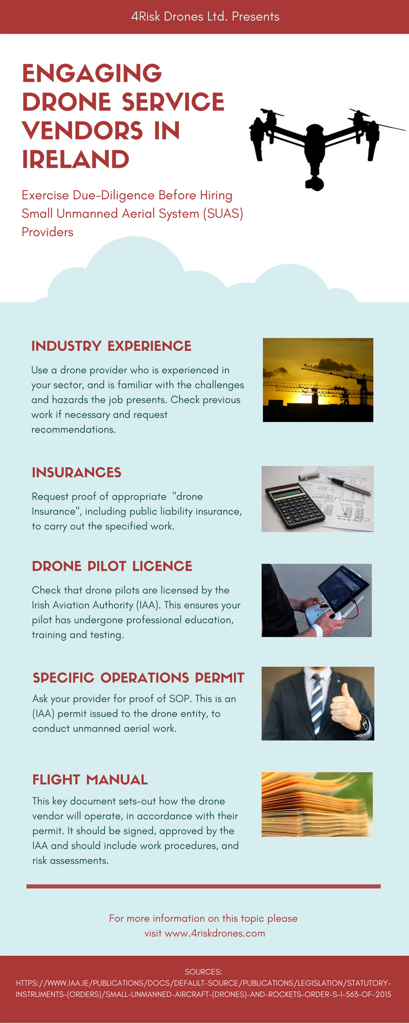 Hiring Drone Operators For Inspection In Ireland Safety