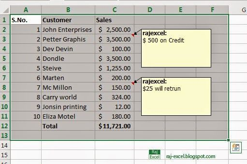 Raj Excel Print Excel Sheet with comments box Excel Tips - sales spreadsheet
