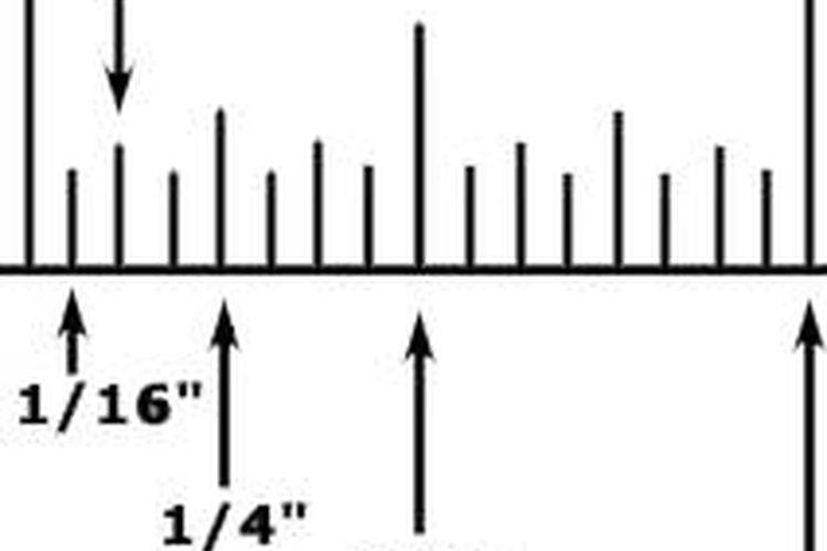 Como Leer Una Regla En Pulgadas Leer Regla Matematicas