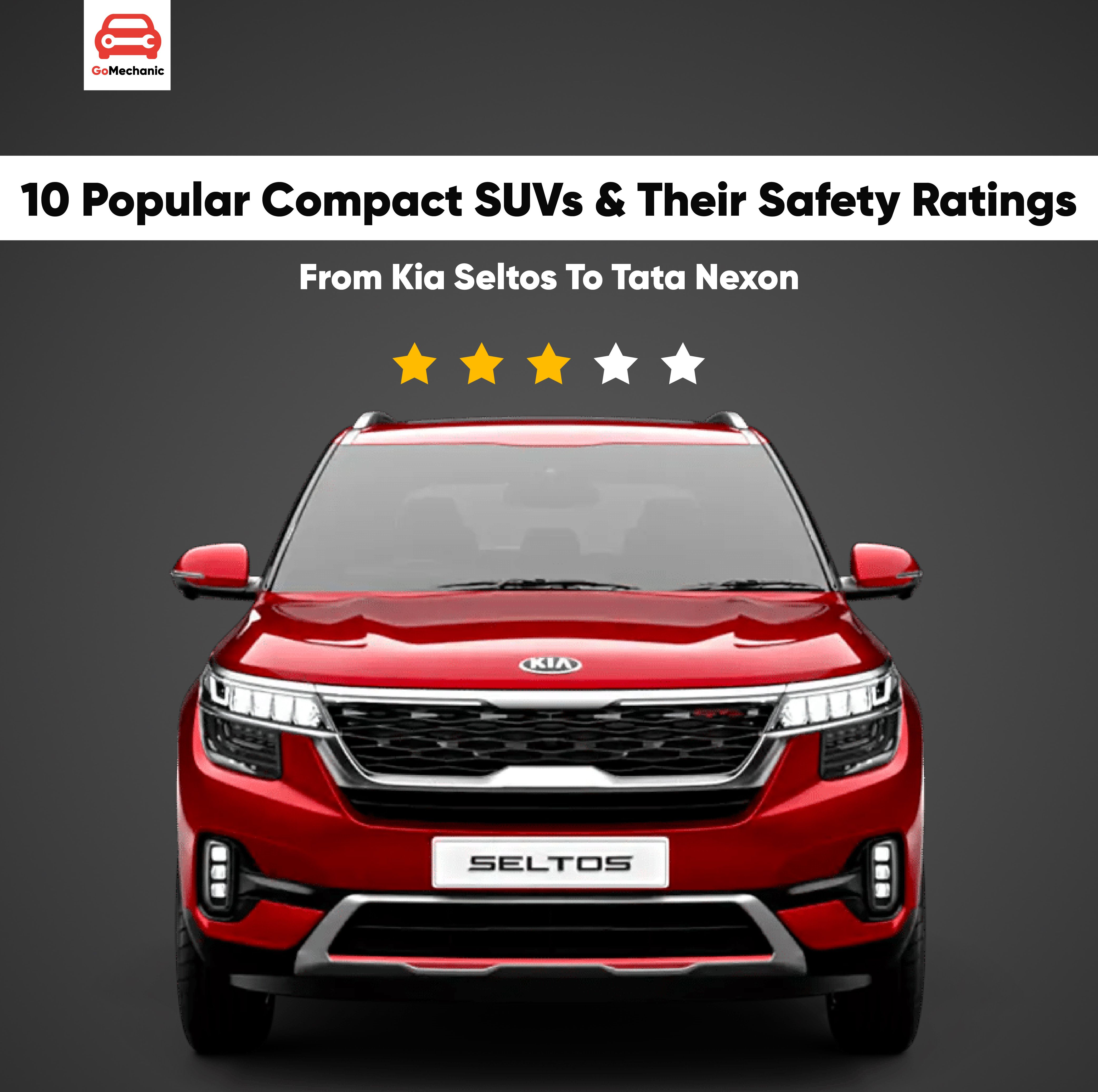 10 Popular Compact Suvs And Their Safety Ratings Compared In 2020 Renault Duster Compact Compact Suv