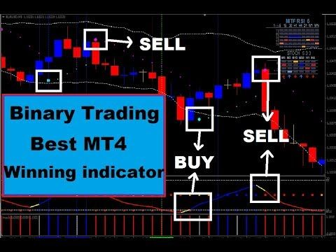 Binary option trading on mt4