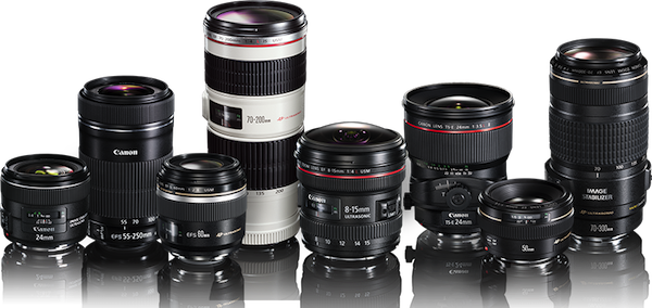 best lenses for Canon rebel T7