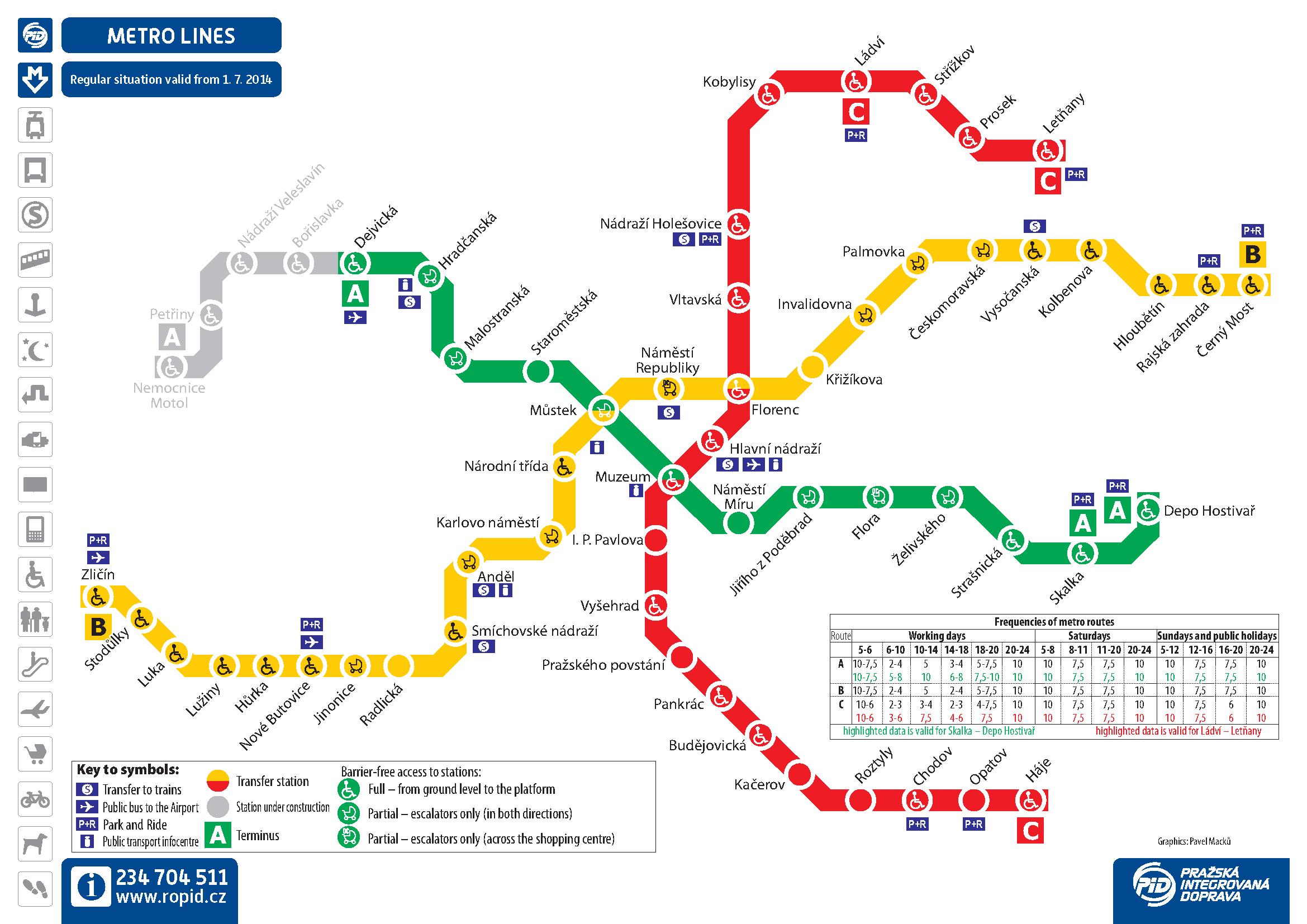 English prague metro map Prague Tram