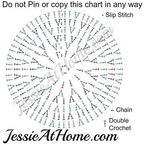 Stitchopedia flat circles in single half double and double stitchopedia double crochet flat circle chart ccuart Choice Image