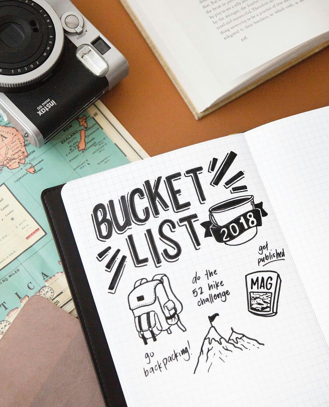 Bucket List In Passion Planner There Are Many Oppurtunities And
