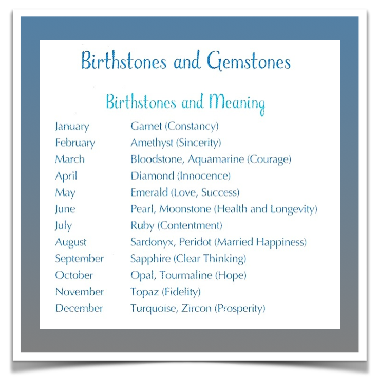 Birthstone and Gemstones - Birth Month Meaning | Crystals