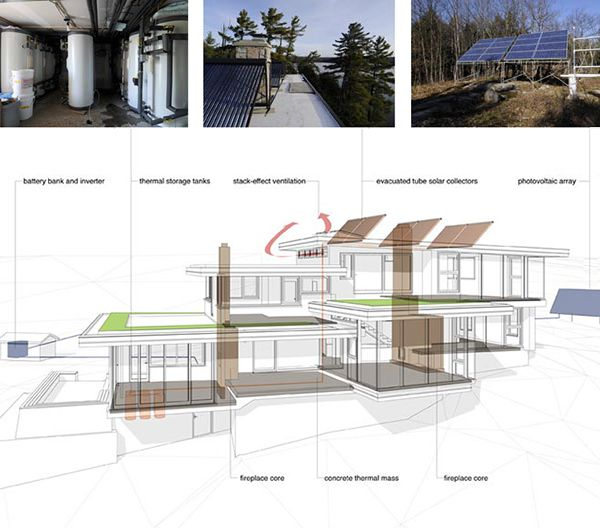 Ontario eco house operates off the grid ontario house for Sustainable home design