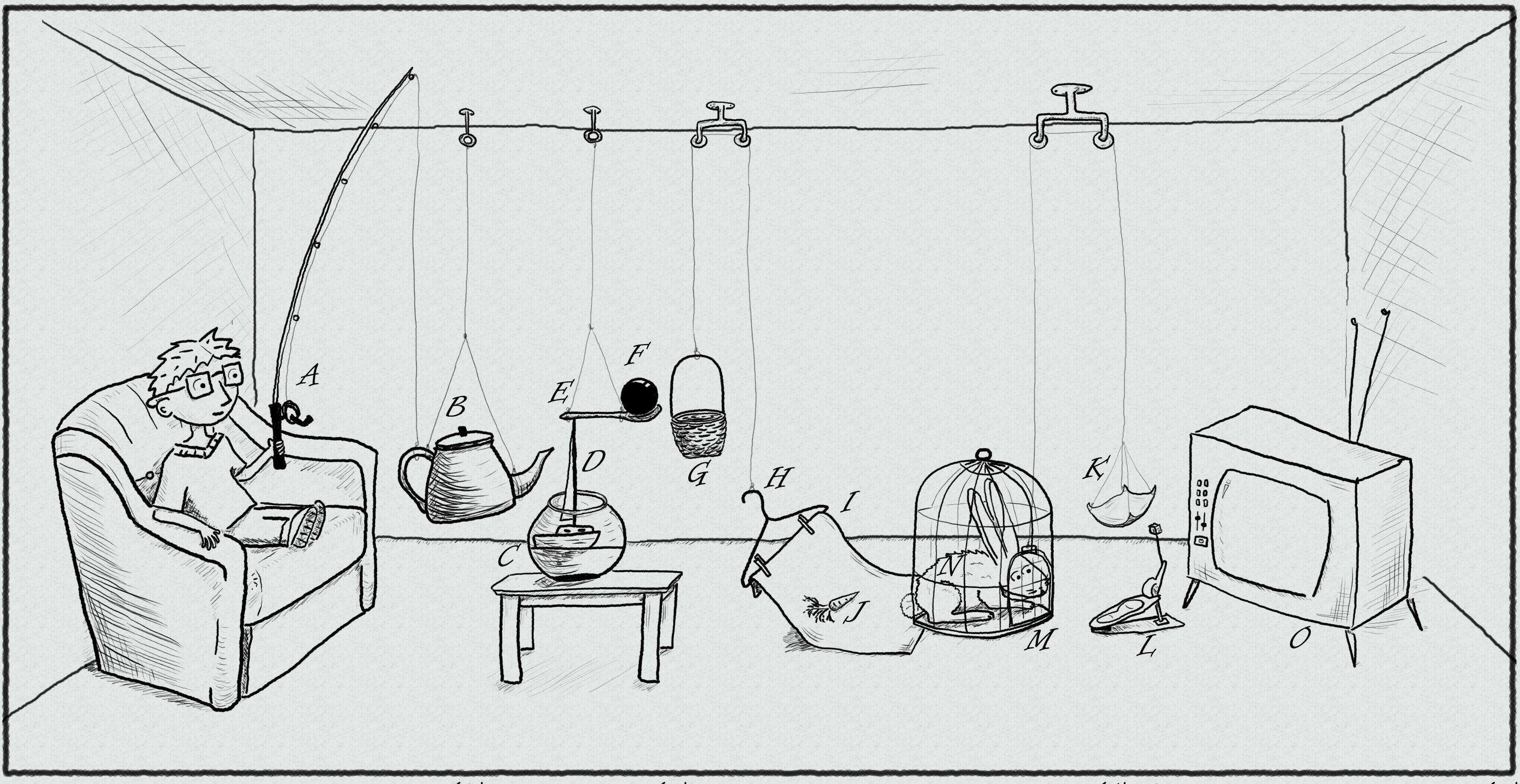 10 step rube goldberg machine blueprint
