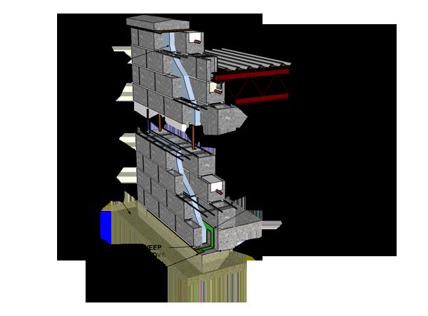 Cavity Wall Concrete Block Veneer Reinforced Concrete