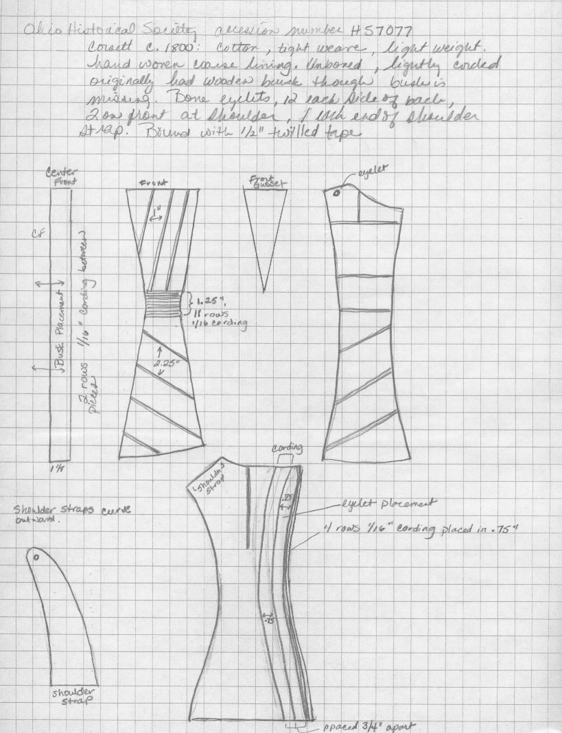Pattern for a corset in the collections of the Ohio historical ...