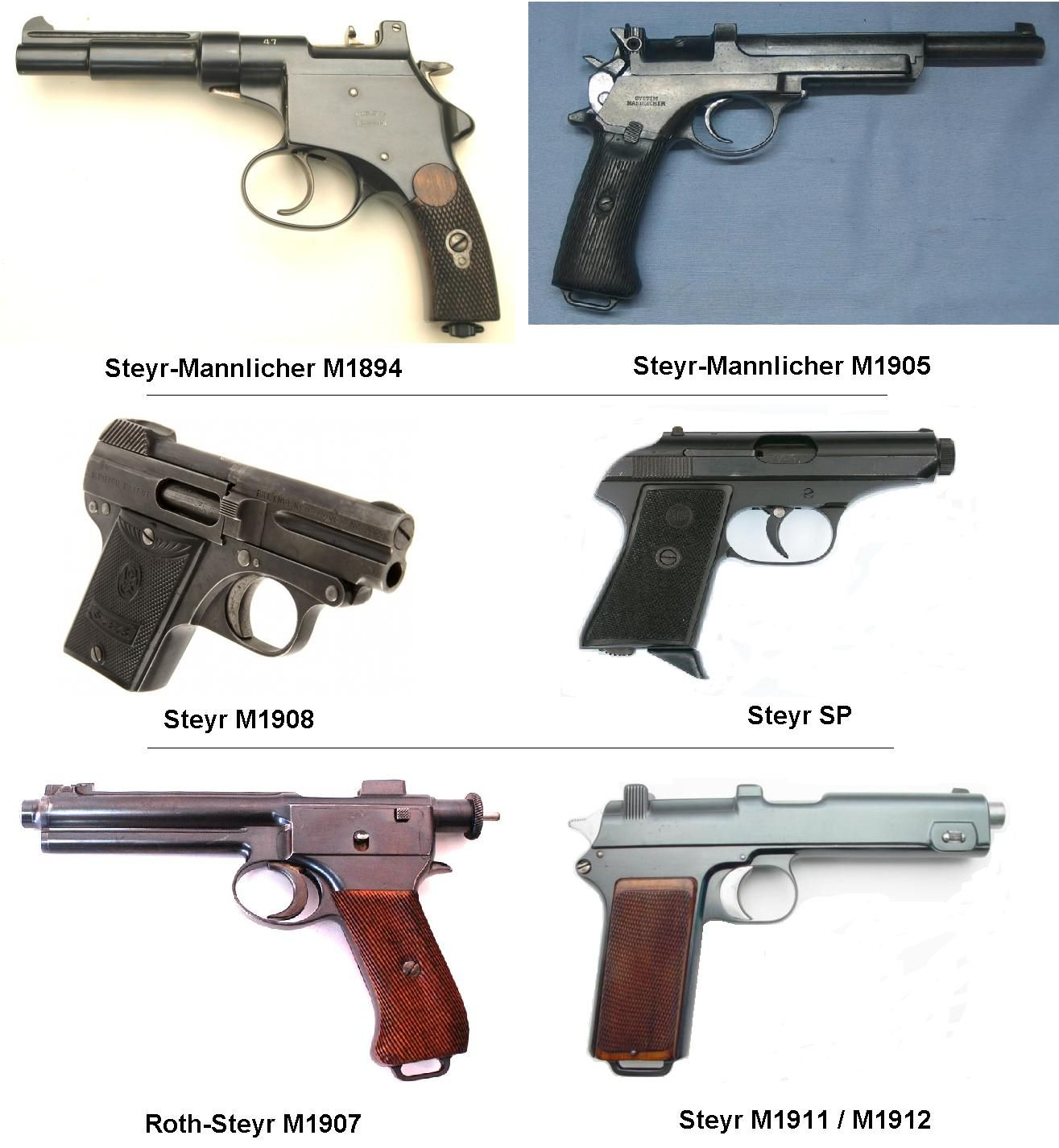 Pin by Graeme Thomson on Weapons | Steyr, Guns, Weapons