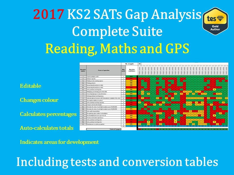 KS2 May 2017 SATs Gap Analysis (All subjects) SATs Prep Sats