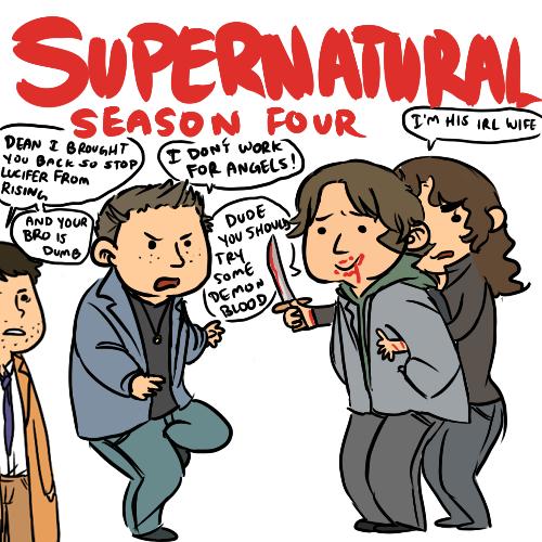 Supernatural Lucifer Rising Season 4: Supernatural Summary Of Season 4