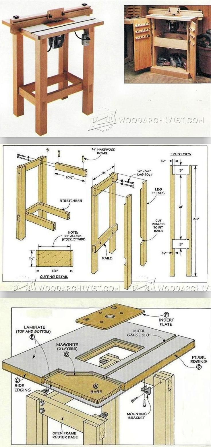 Making a router table router tips jigs and fixtures making a router table router tips jigs and fixtures woodwork woodworking woodworking plans woodworking projects greentooth Image collections