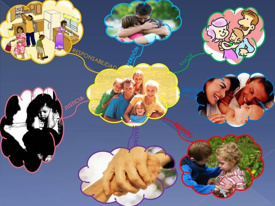 Resultado De Imagen Para Formas D Ela Familia En Dibujo Comics Movie Posters Anime