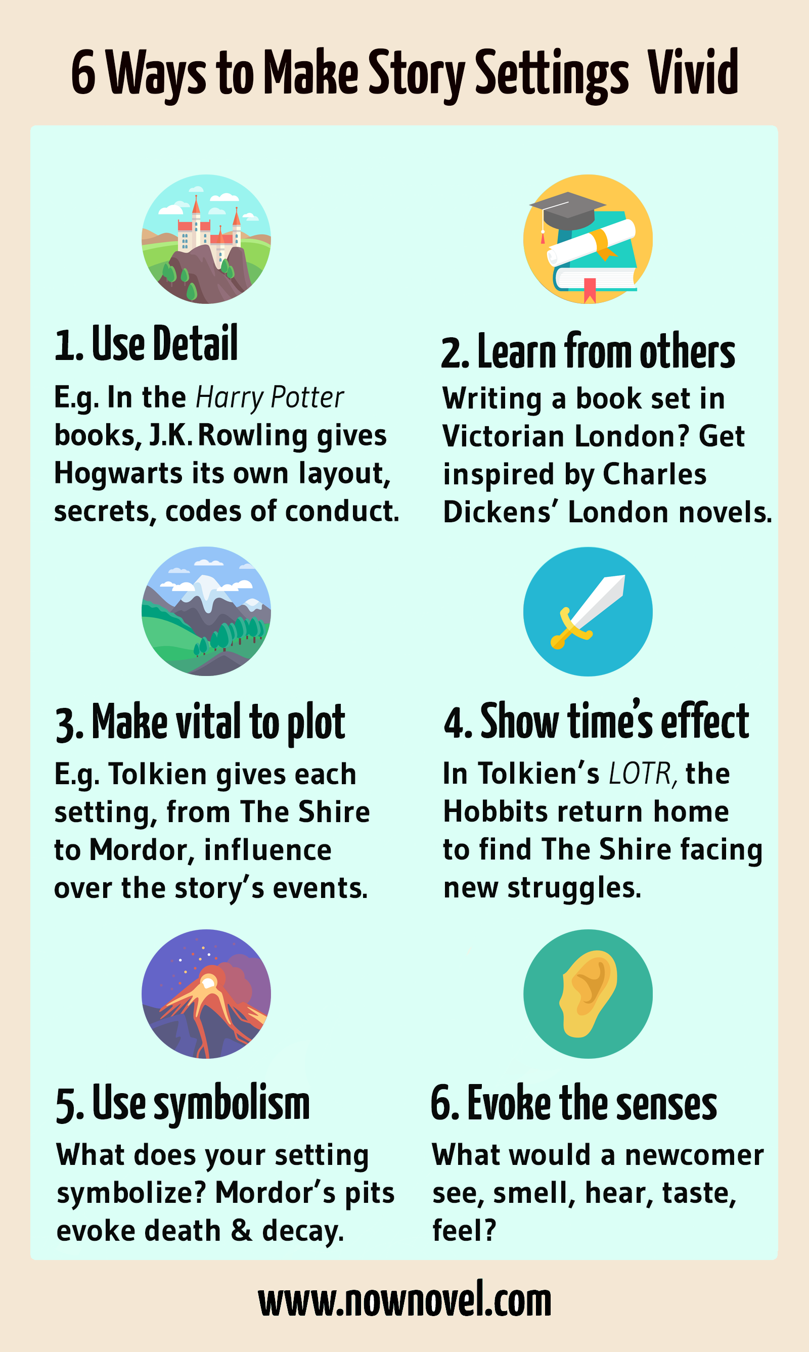infographic story setting examples now novel writing tips and inspiration