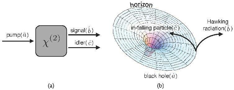 Black hole diagram   Tattoo Ideas   Pinterest   Best Tattoo ideas