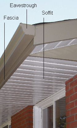 Change Our Gutters To Light Grey White Soffit Outdoor Decor Decor Home