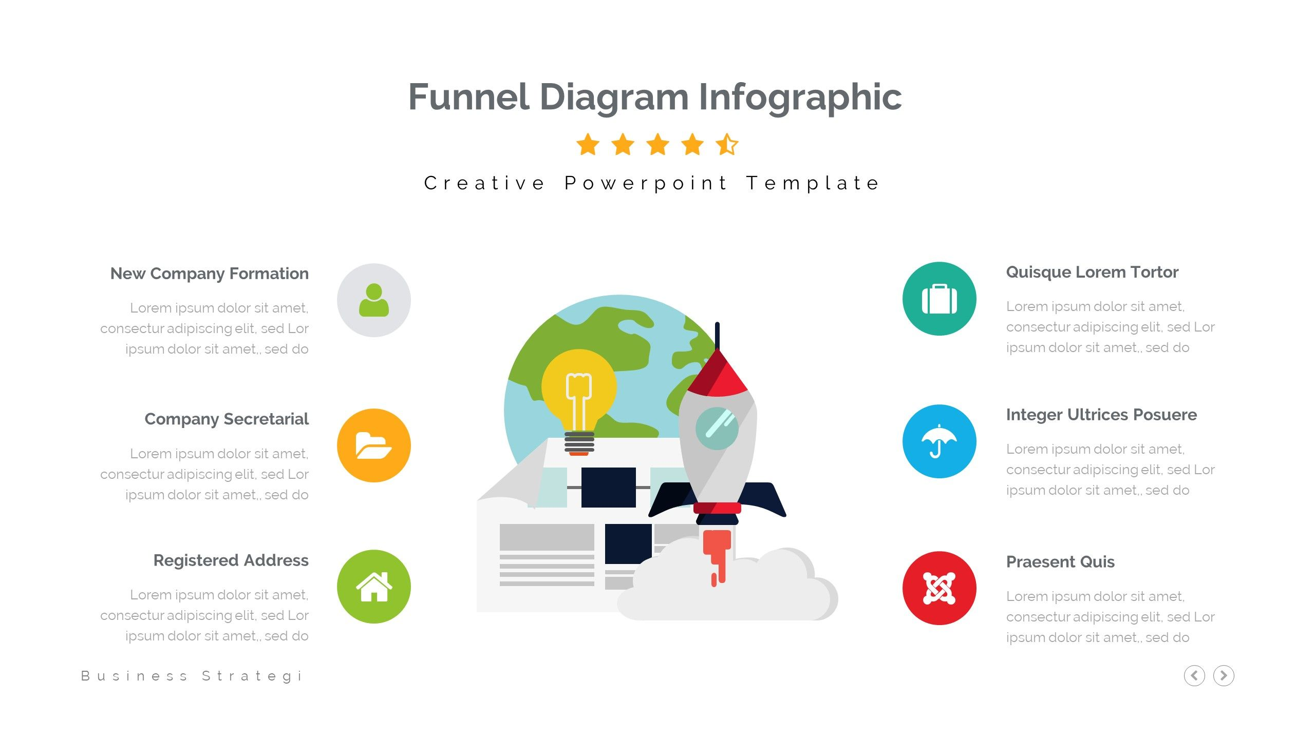 finance fully animated pitch deck google slide template animated