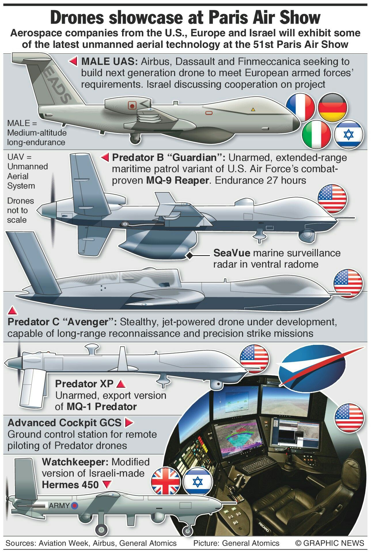 Pin by radialv on Military Infographic   Pinterest